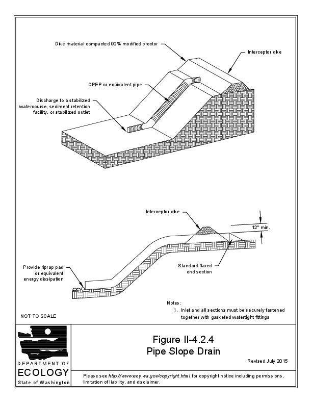 BMP C204: Pipe Slope Drains