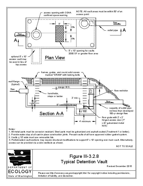 III-3 2 3 Detention Vaults